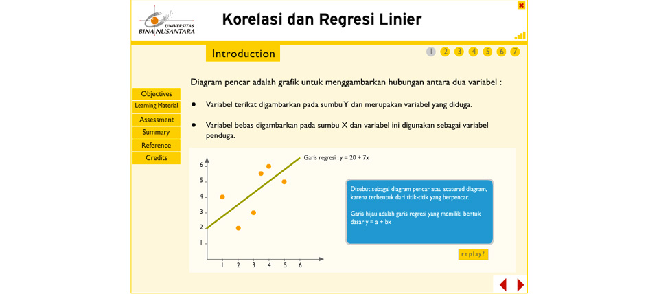 Statistik ekonomi regresi statistik ekonomi regresi ccuart Gallery