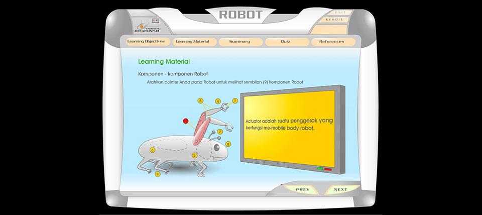 Intelegensia Semu – Robot